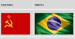 Direita Brasileira contra o a Esquerda Comunista